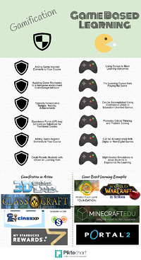 Game-Based-Learning-and-Gamification.png